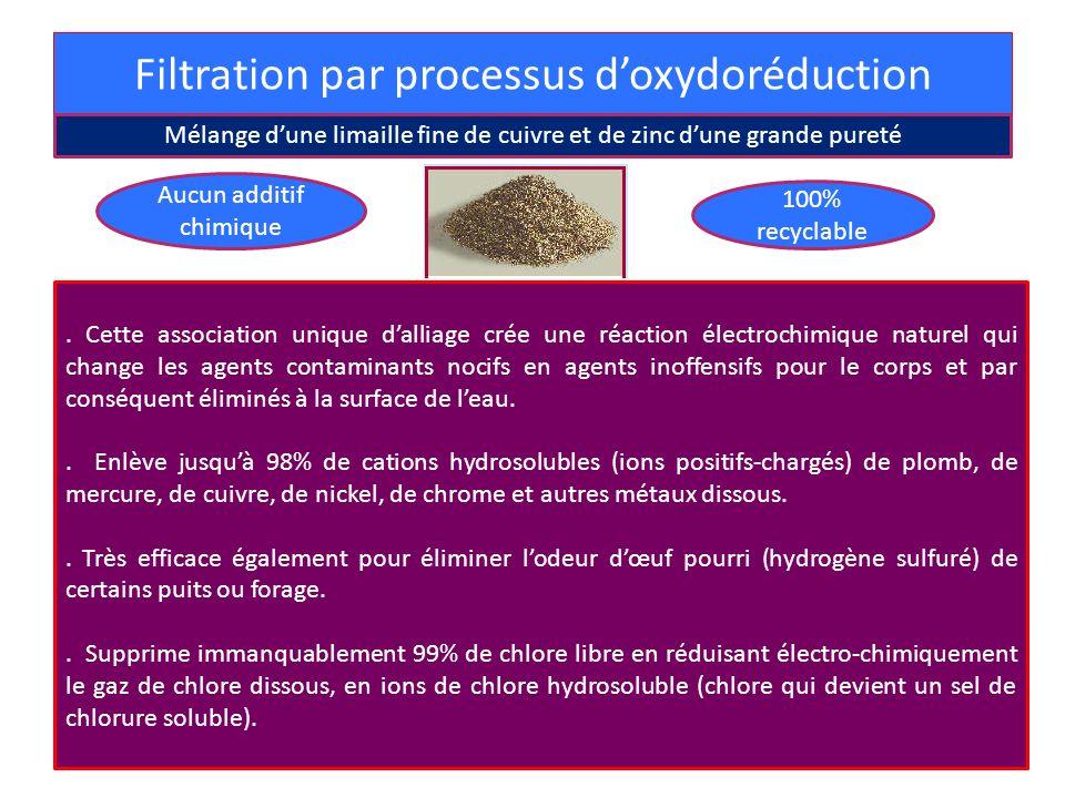 Filtration par processus doxydoréduction Mélange dune limaille fine de cuivre et de zinc dune grande pureté. Cette association unique dalliage crée un