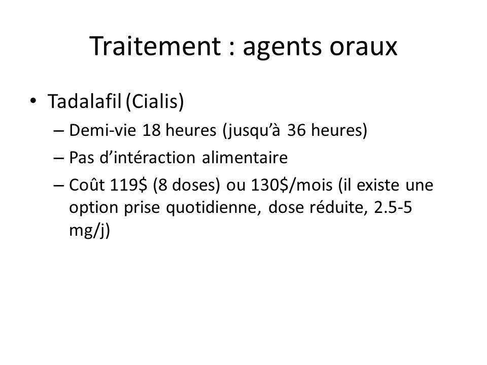Tadalafil (Cialis) – Demi-vie 18 heures (jusquà 36 heures) – Pas dintéraction alimentaire – Coût 119$ (8 doses) ou 130$/mois (il existe une option pri