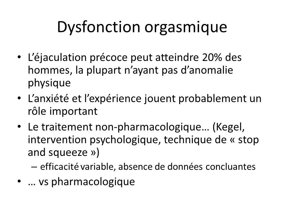 Dysfonction orgasmique Léjaculation précoce peut atteindre 20% des hommes, la plupart nayant pas danomalie physique Lanxiété et lexpérience jouent pro