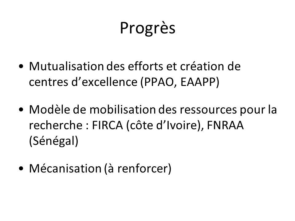 Progrès Mutualisation des efforts et création de centres dexcellence (PPAO, EAAPP) Modèle de mobilisation des ressources pour la recherche : FIRCA (cô