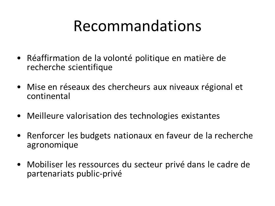 Recommandations Réaffirmation de la volonté politique en matière de recherche scientifique Mise en réseaux des chercheurs aux niveaux régional et cont