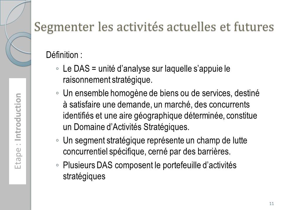 Etape : Introduction 11 Définition : Le DAS = unité danalyse sur laquelle sappuie le raisonnement stratégique. Un ensemble homogène de biens ou de ser