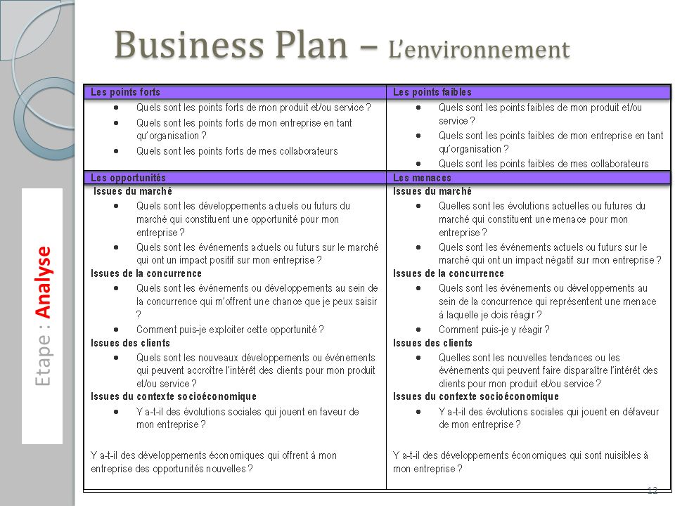 Business Plan – Lenvironnement Etape : Analyse 12