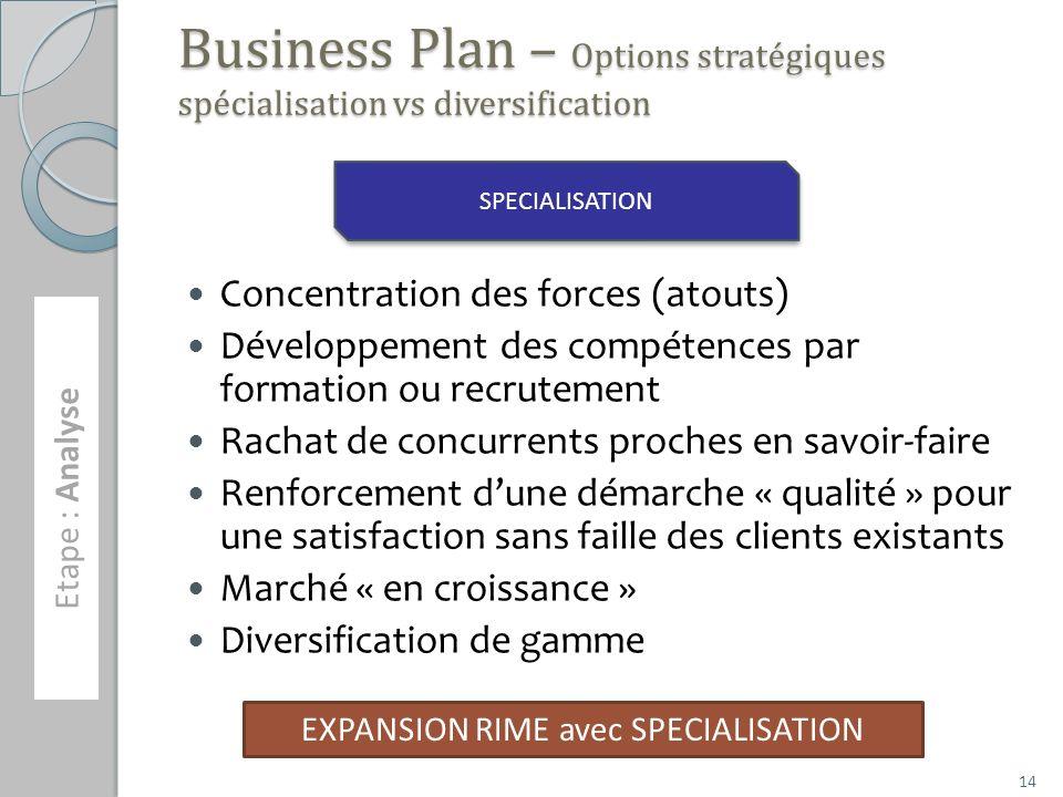 Business Plan – Options stratégiques spécialisation vs diversification Etape : Analyse 14 Concentration des forces (atouts) Développement des compéten