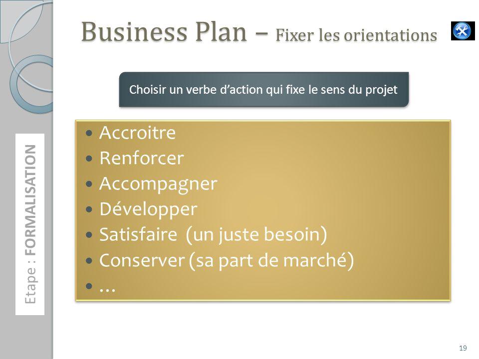 Business Plan – Fixer les orientations Etape : FORMALISATION 19 Accroitre Renforcer Accompagner Développer Satisfaire (un juste besoin) Conserver (sa