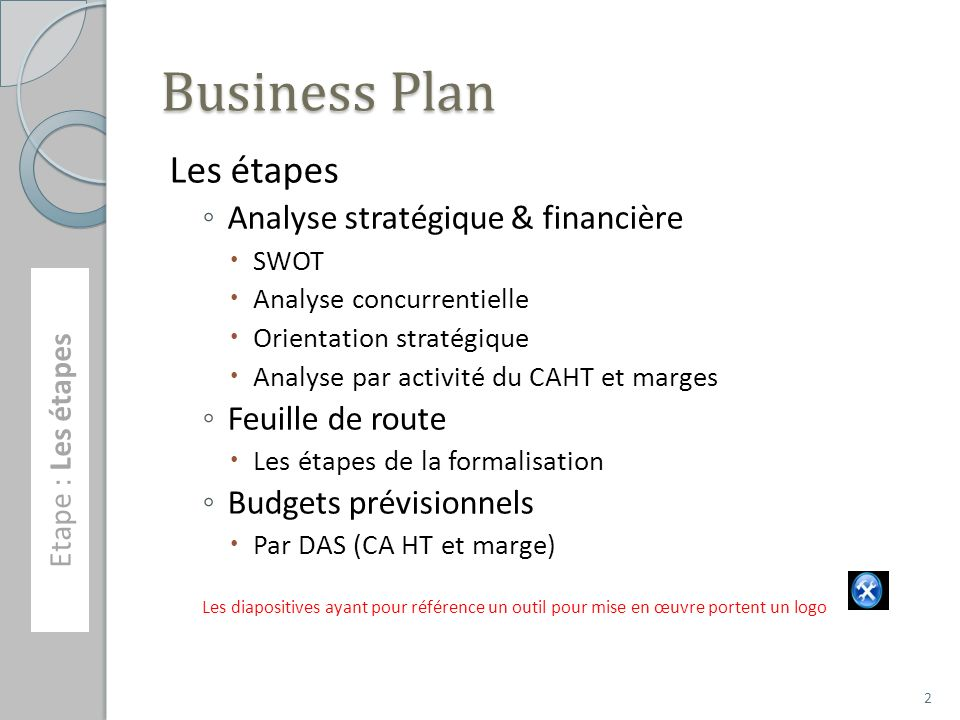 Les étapes Analyse stratégique & financière SWOT Analyse concurrentielle Orientation stratégique Analyse par activité du CAHT et marges Feuille de rou