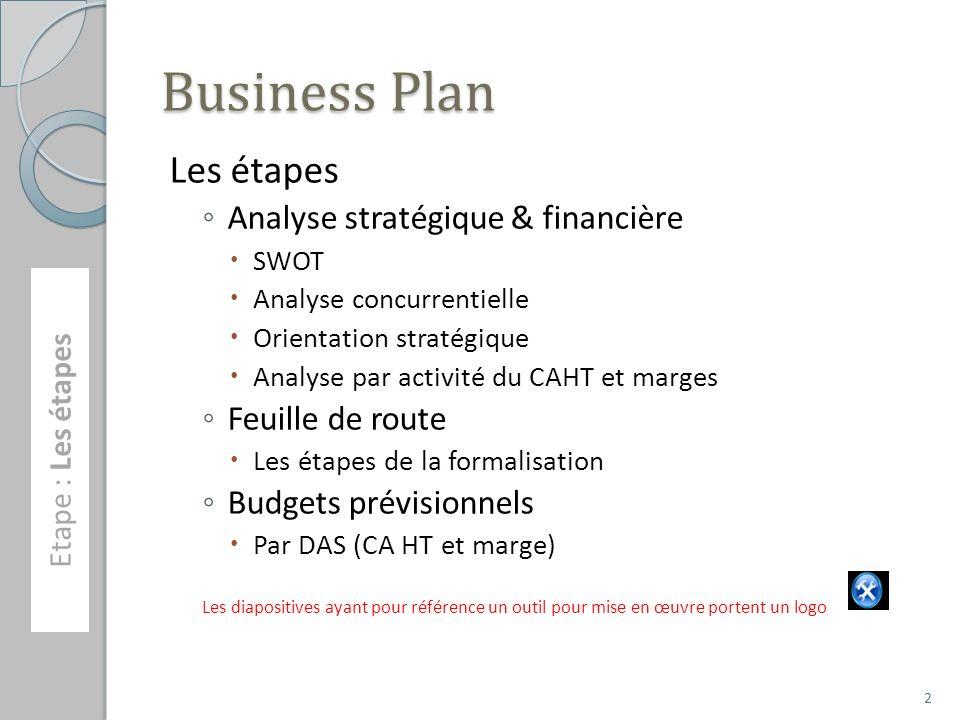 Business Plan – Matrice SWOT Etape : Analyse FORCES FAIBLESSES OPPORTUNITES MENACES EXTERNE EXTERNE INTERNE INTERNE Outil de synthèse 13