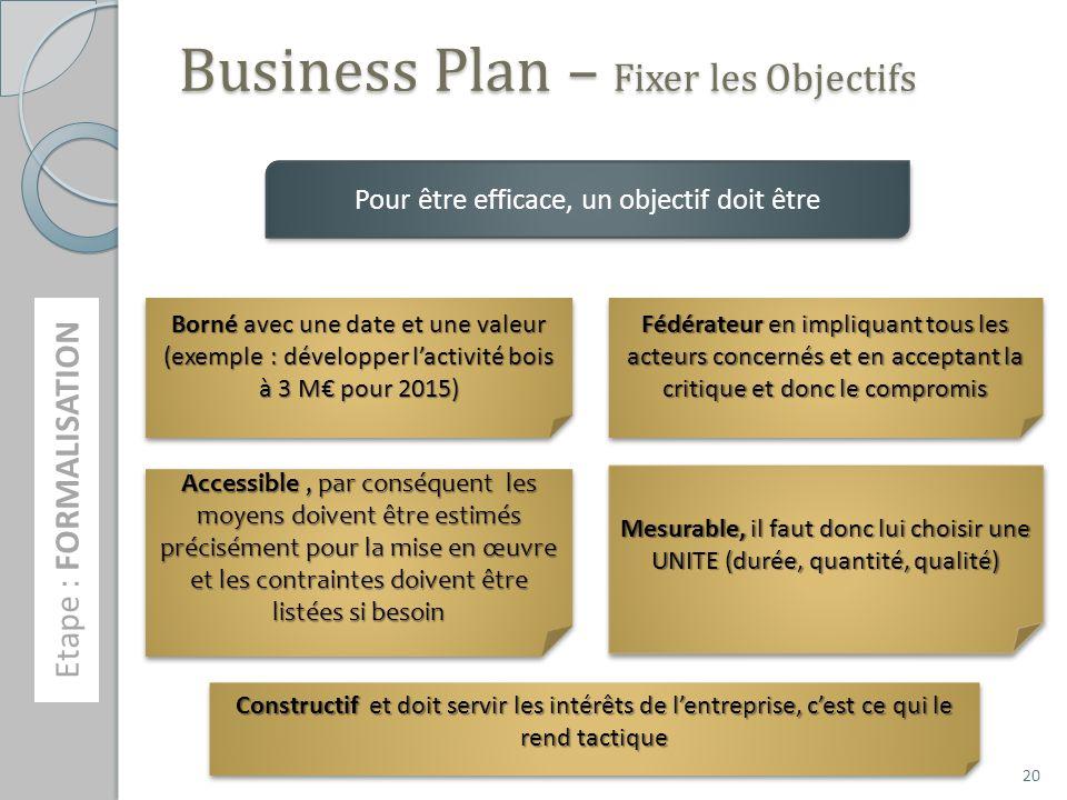 Business Plan – Fixer les Objectifs Etape : FORMALISATION 20 Pour être efficace, un objectif doit être Borné avec une date et une valeur (exemple : dé