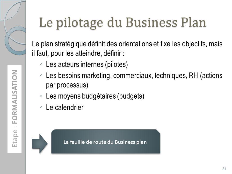 Etape : FORMALISATION 21 Le pilotage du Business Plan Le plan stratégique définit des orientations et fixe les objectifs, mais il faut, pour les atteindre, définir : Les acteurs internes (pilotes) Les besoins marketing, commerciaux, techniques, RH (actions par processus) Les moyens budgétaires (budgets) Le calendrier La feuille de route du Business plan
