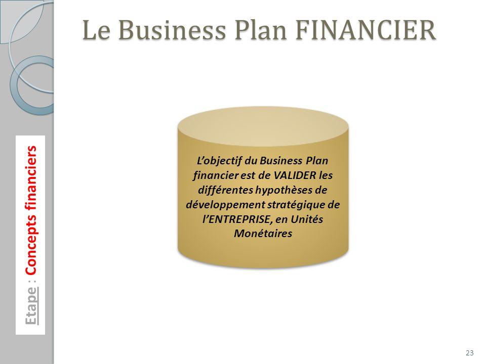 Etape : Concepts financiers 23 Le Business Plan FINANCIER Lobjectif du Business Plan financier est de VALIDER les différentes hypothèses de développem