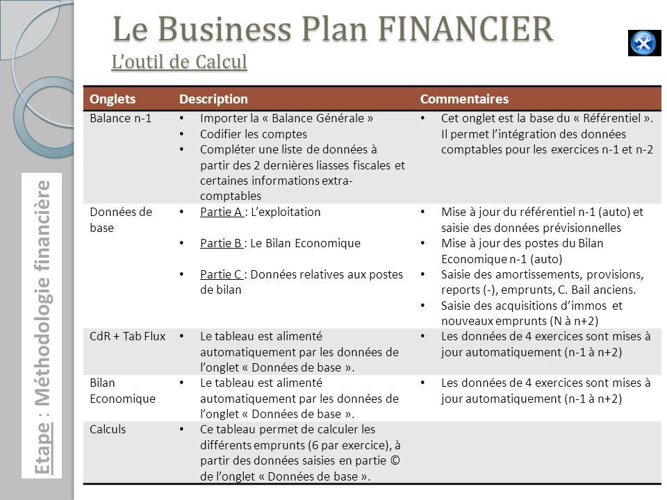 Le Business Plan FINANCIER Loutil de Calcul OngletsDescriptionCommentaires Balance n-1 Importer la « Balance Générale » Codifier les comptes Compléter