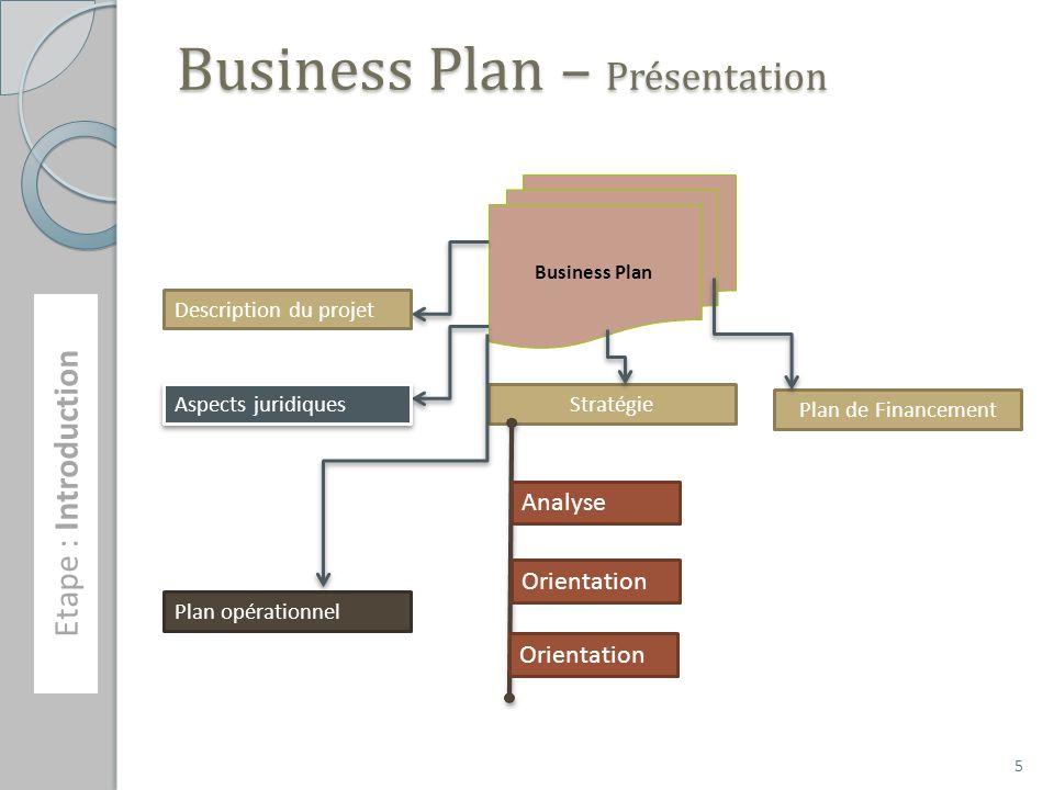 Business Plan – Présentation Etape : Introduction Business Plan Description du projet Stratégie Plan de Financement Analyse Orientation Aspects juridiques Plan opérationnel 5