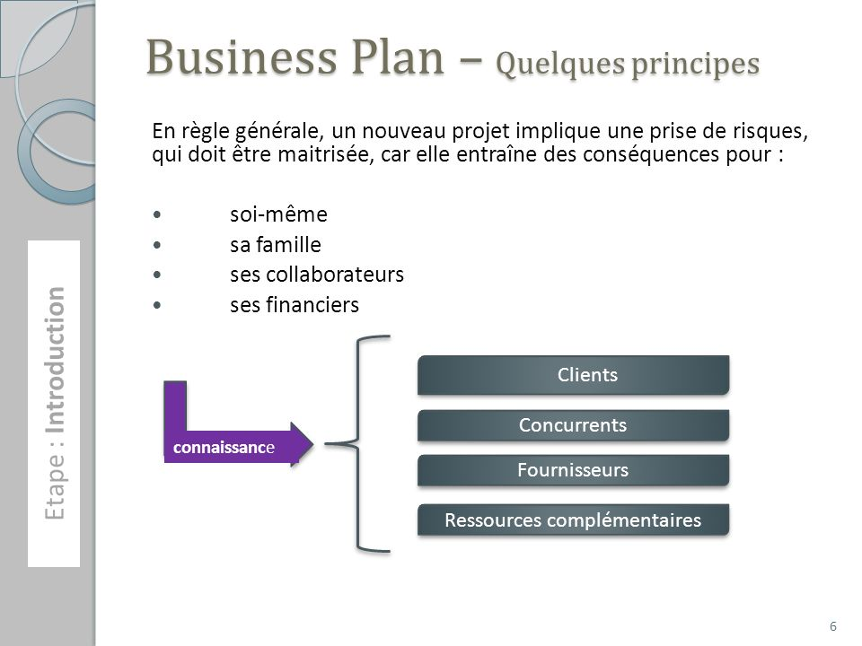 Business Plan – Quelques principes Etape : Introduction connaissance Clients A qui vendre .