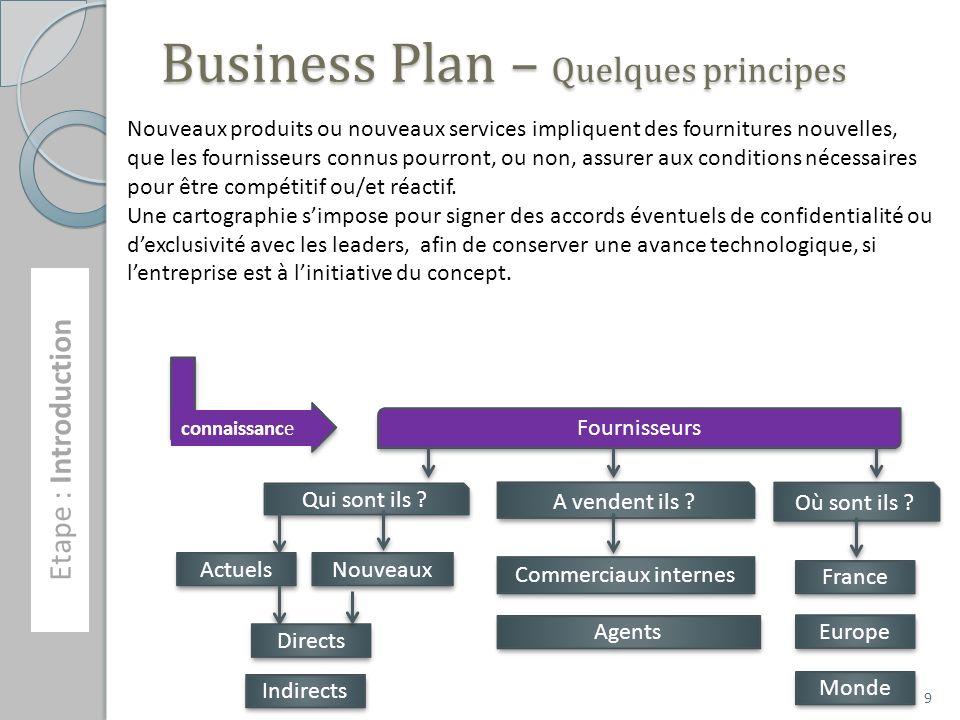 Business Plan – Quelques principes Etape : Introduction connaissance Fournisseurs Qui sont ils ? Actuels Nouveaux Directs Indirects A vendent ils ? Co