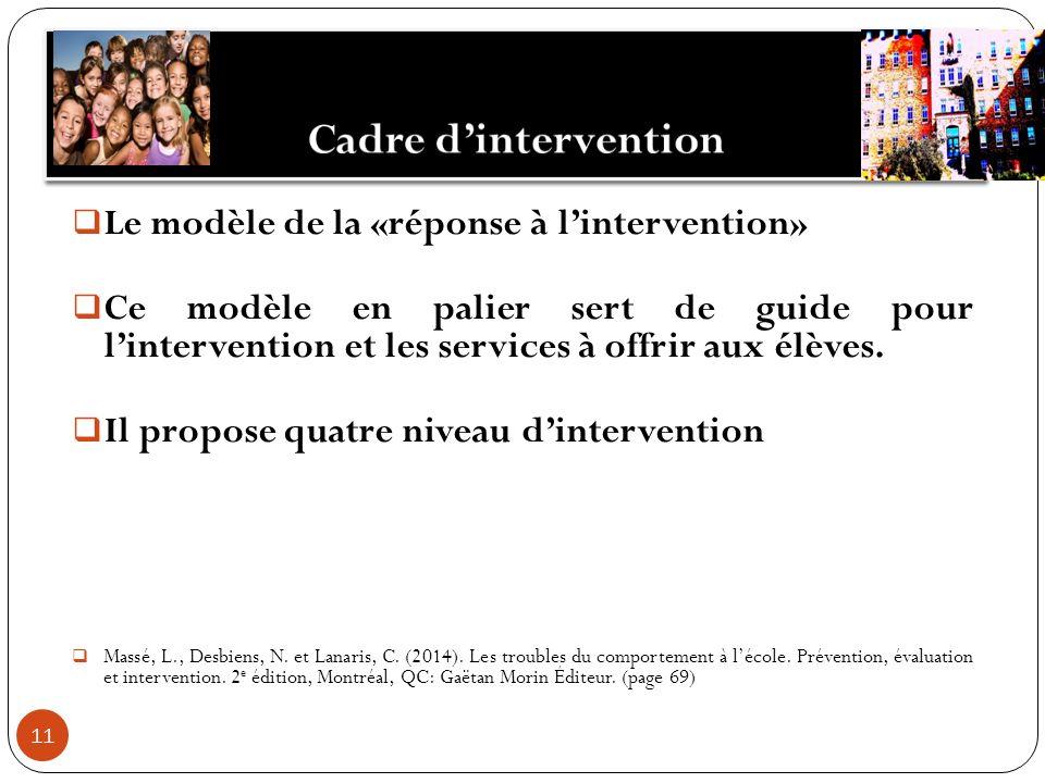 11 Le modèle de la «réponse à lintervention» Ce modèle en palier sert de guide pour lintervention et les services à offrir aux élèves. Il propose quat