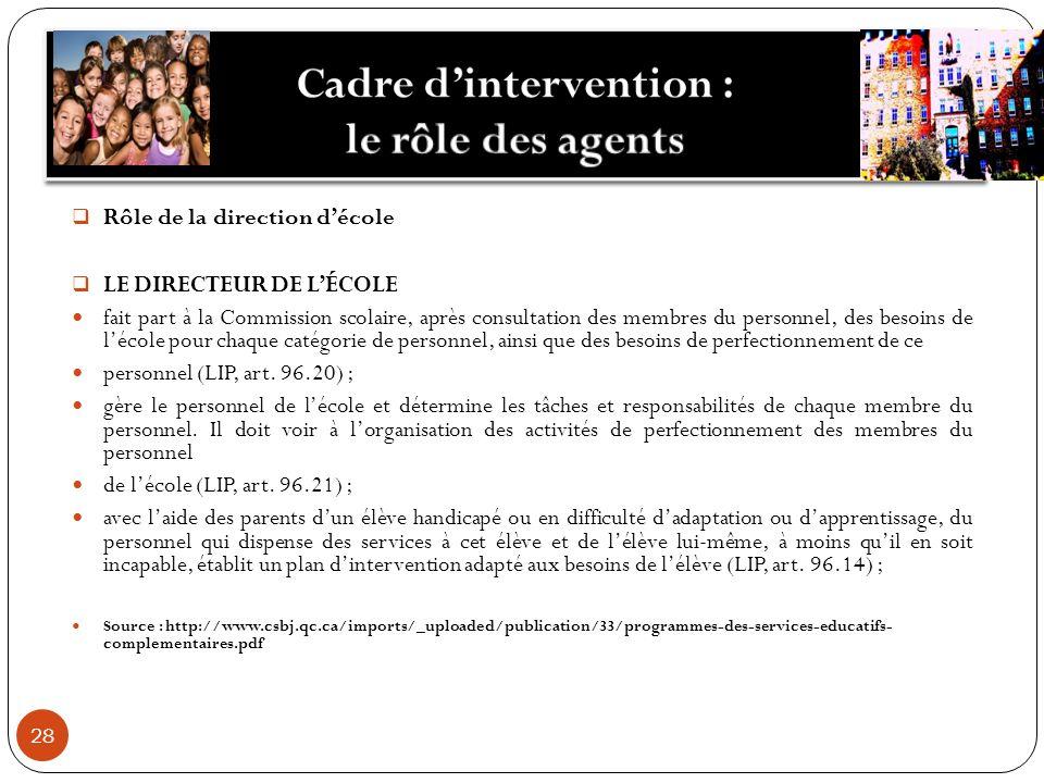 28 Rôle de la direction décole LE DIRECTEUR DE LÉCOLE fait part à la Commission scolaire, après consultation des membres du personnel, des besoins de