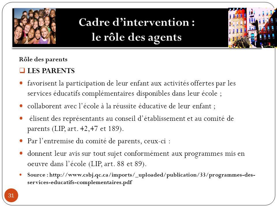 31 Rôle des parents LES PARENTS favorisent la participation de leur enfant aux activités offertes par les services éducatifs complémentaires disponibl