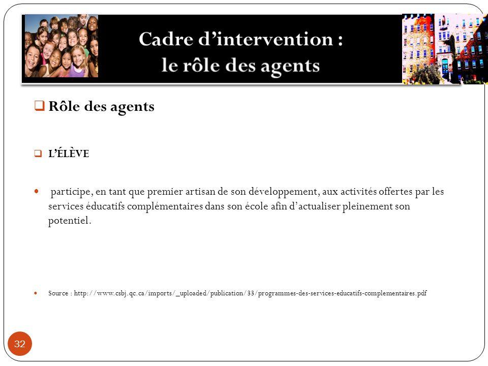 32 Rôle des agents LÉLÈVE participe, en tant que premier artisan de son développement, aux activités offertes par les services éducatifs complémentair