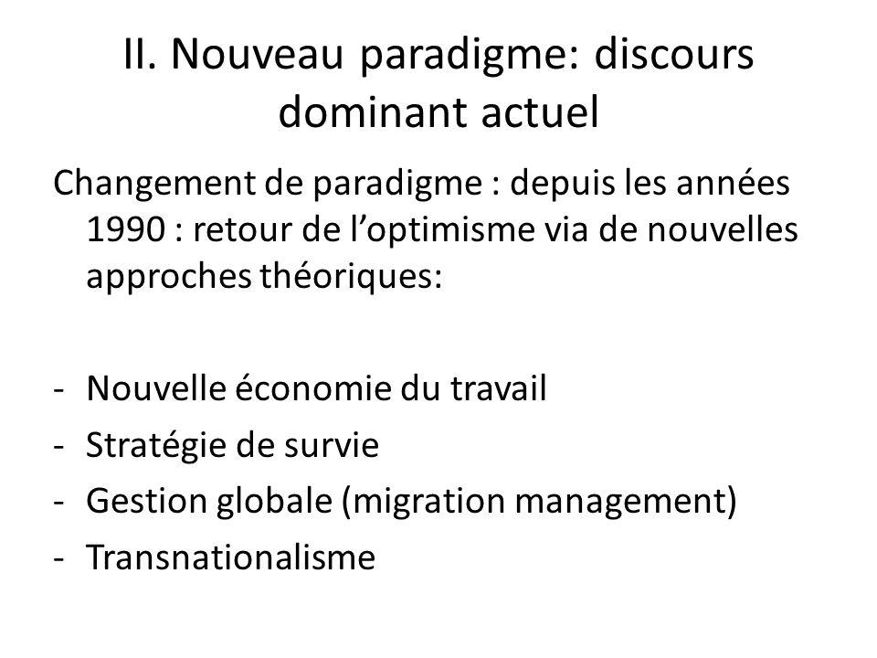 II. Nouveau paradigme: discours dominant actuel Changement de paradigme : depuis les années 1990 : retour de loptimisme via de nouvelles approches thé