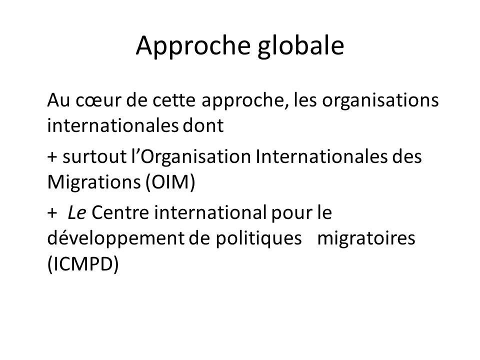 Approche globale Au cœur de cette approche, les organisations internationales dont + surtout lOrganisation Internationales des Migrations (OIM) + Le C