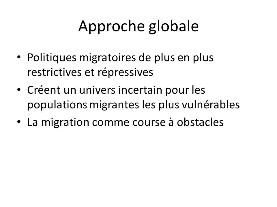 Approche globale Politiques migratoires de plus en plus restrictives et répressives Créent un univers incertain pour les populations migrantes les plu