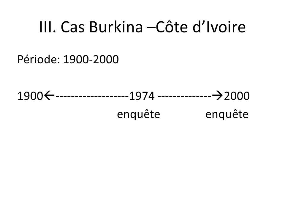 III. Cas Burkina –Côte dIvoire Période: 1900-2000 1900 -------------------1974 -------------- 2000 enquête