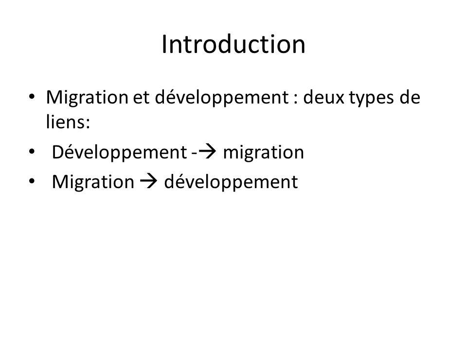 Introduction Migration et développement : deux types de liens: Développement - migration Migration développement