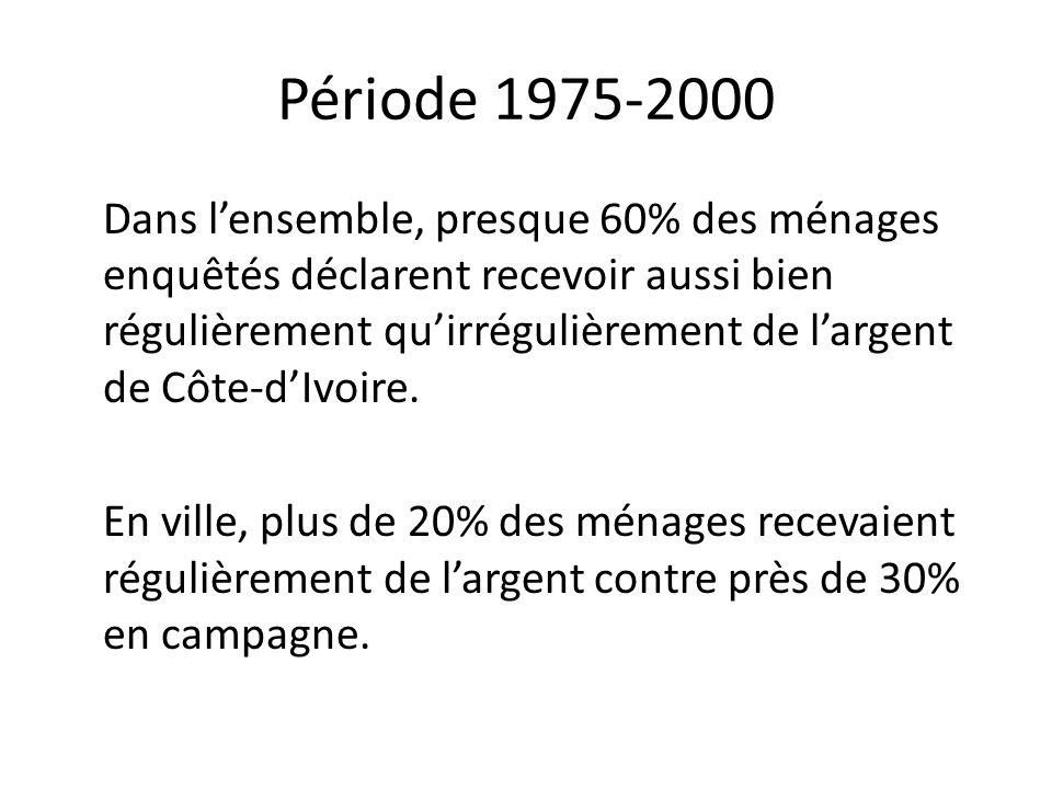Période 1975-2000 Dans lensemble, presque 60% des ménages enquêtés déclarent recevoir aussi bien régulièrement quirrégulièrement de largent de Côte-dI
