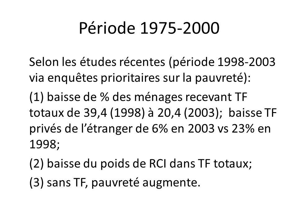 Période 1975-2000 Selon les études récentes (période 1998-2003 via enquêtes prioritaires sur la pauvreté): (1) baisse de % des ménages recevant TF tot