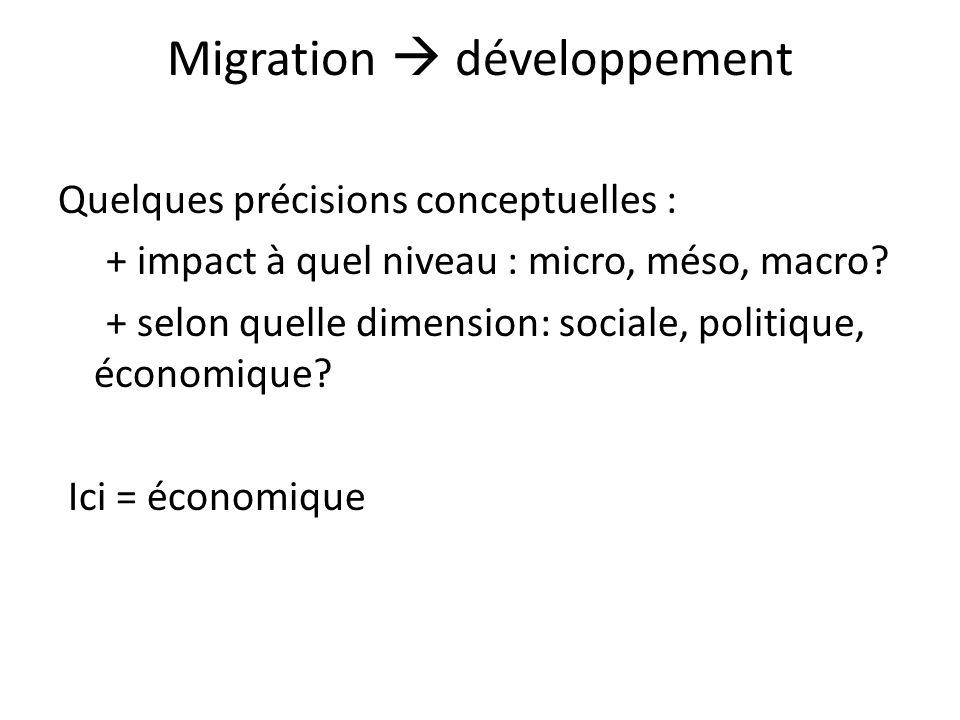 Quelques précisions conceptuelles : + impact à quel niveau : micro, méso, macro? + selon quelle dimension: sociale, politique, économique? Ici = écono