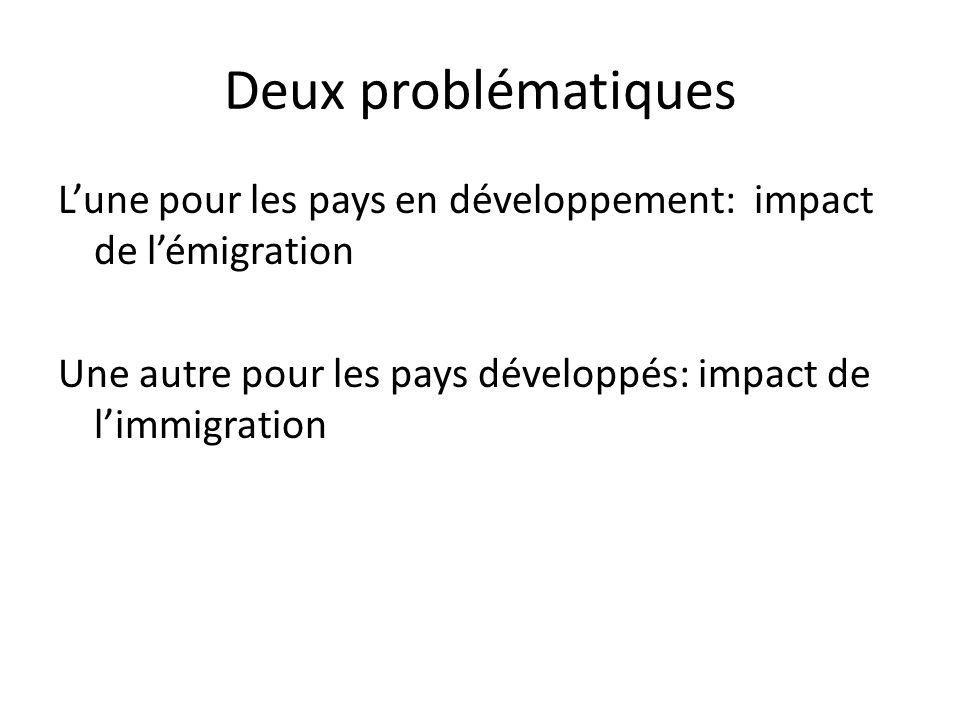 Période 1975-2000 Niveau des ménages: -Peu de changement dans lutilisation des fonds; -Selon une étude, impact de la migration intracontinentale sur le développement = nul; par contre migration intercontinentale (vers lEurope) a plus deffets.