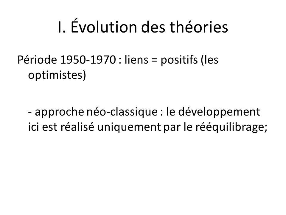 I. Évolution des théories Période 1950-1970 : liens = positifs (les optimistes) - approche néo-classique : le développement ici est réalisé uniquement