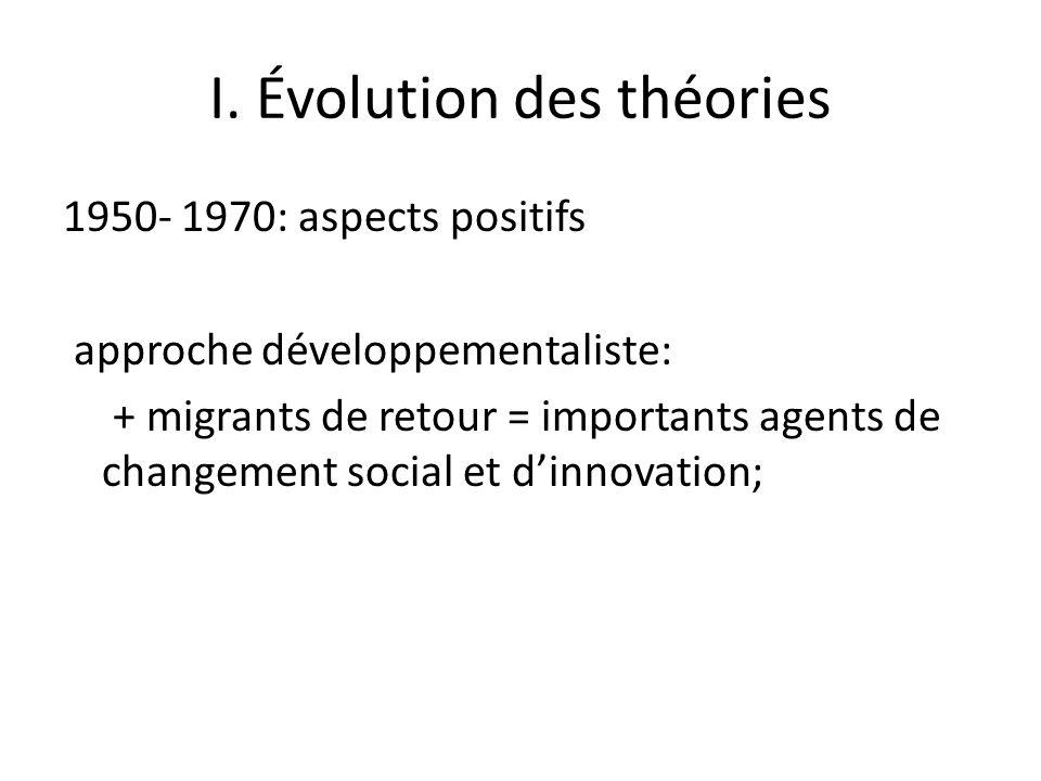 I. Évolution des théories 1950- 1970: aspects positifs approche développementaliste: + migrants de retour = importants agents de changement social et