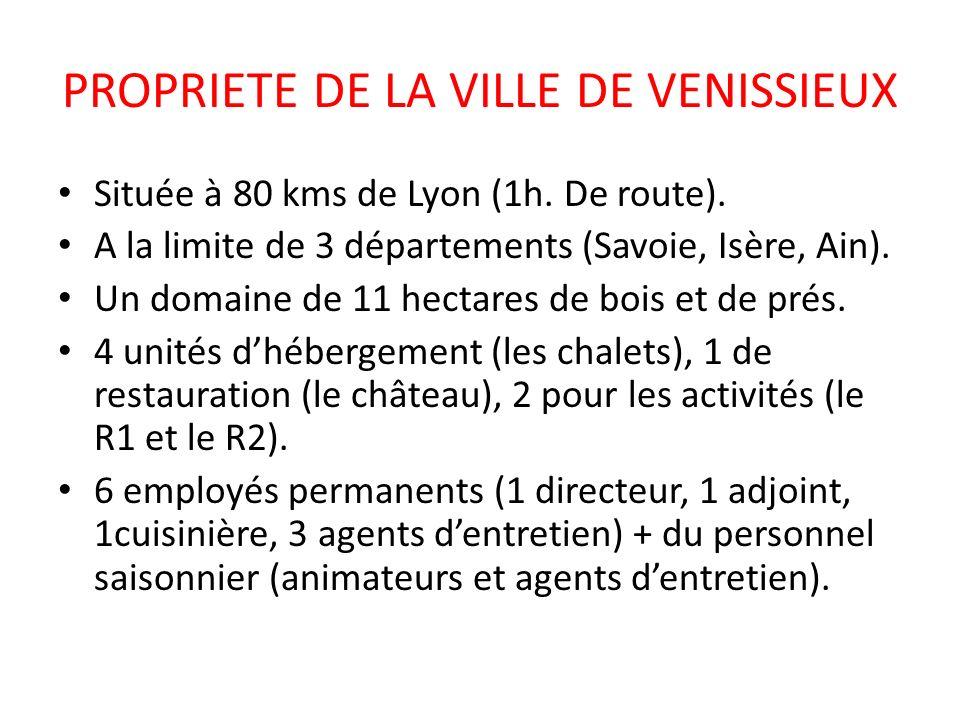 PROPRIETE DE LA VILLE DE VENISSIEUX Située à 80 kms de Lyon (1h. De route). A la limite de 3 départements (Savoie, Isère, Ain). Un domaine de 11 hecta