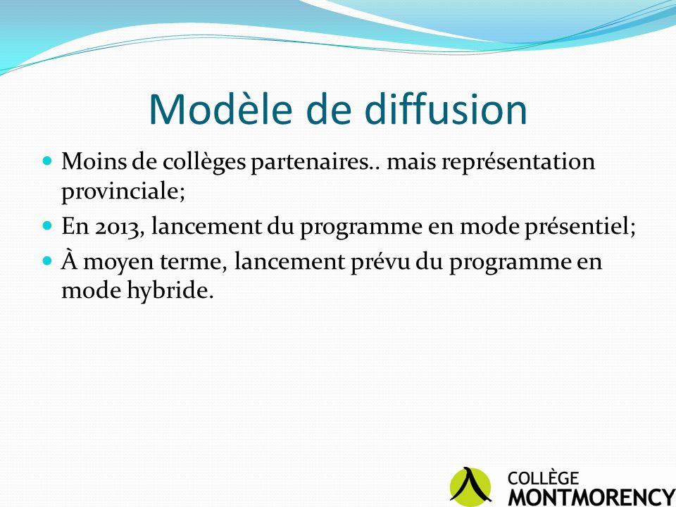 Modèle de diffusion Moins de collèges partenaires.. mais représentation provinciale; En 2013, lancement du programme en mode présentiel; À moyen terme