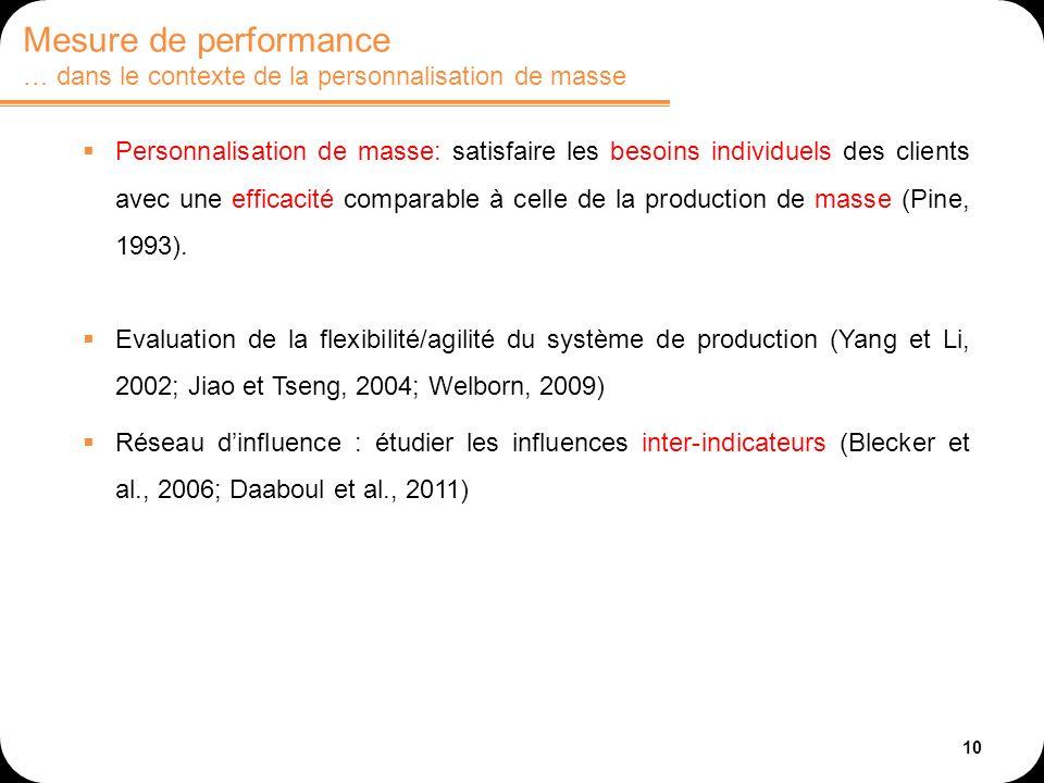 10 Personnalisation de masse: satisfaire les besoins individuels des clients avec une efficacité comparable à celle de la production de masse (Pine, 1