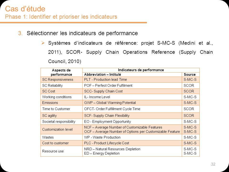 32 Cas détude Phase 1: Identifier et prioriser les indicateurs 3.Sélectionner les indicateurs de performance Systèmes dindicateurs de référence: proje