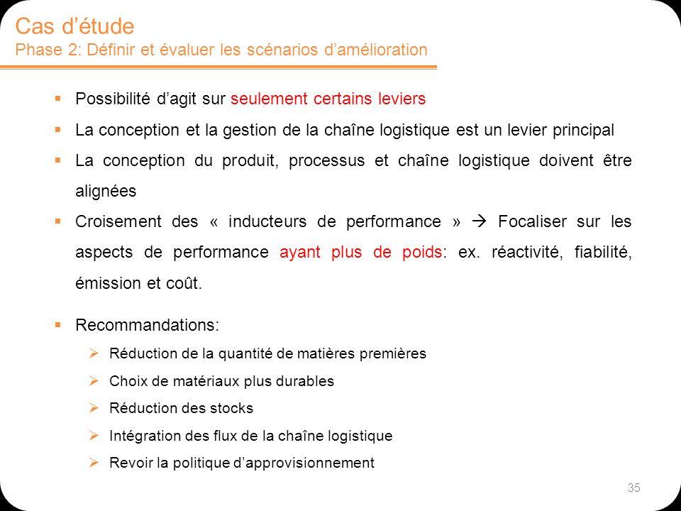 35 Cas détude Phase 2: Définir et évaluer les scénarios damélioration Possibilité dagit sur seulement certains leviers La conception et la gestion de