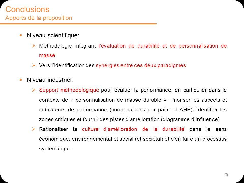 36 Niveau scientifique: Méthodologie intégrant lévaluation de durabilité et de personnalisation de masse Vers lidentification des synergies entre ces