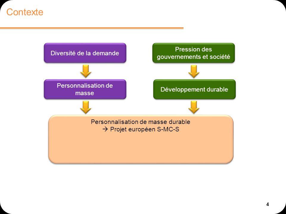 4 Contexte Personnalisation de masse durable Projet européen S-MC-S Diversité de la demande Pression des gouvernements et société Personnalisation de