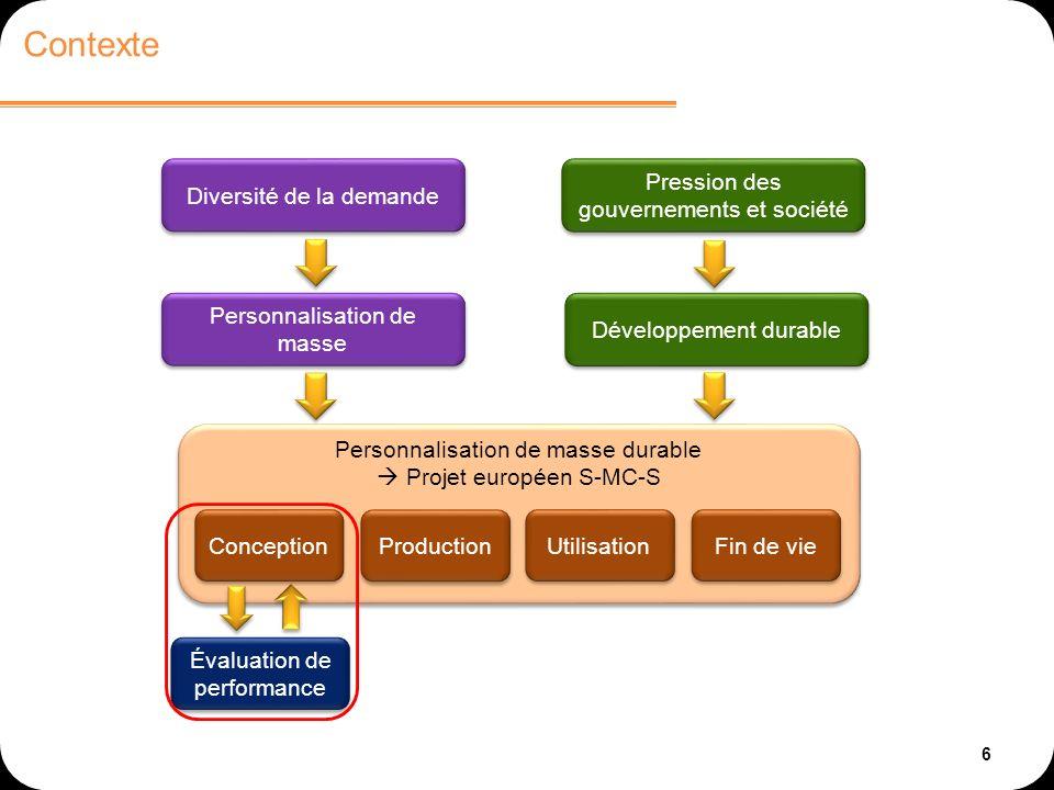 6 Contexte Conception Production Utilisation Fin de vie Personnalisation de masse durable Projet européen S-MC-S Diversité de la demande Pression des gouvernements et société Personnalisation de masse Développement durable Évaluation de performance