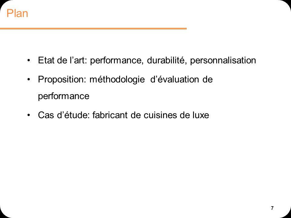 7 Plan Etat de lart: performance, durabilité, personnalisation Proposition: méthodologie dévaluation de performance Cas détude: fabricant de cuisines de luxe