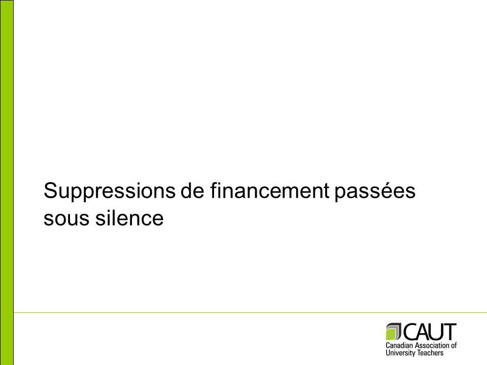 Suppressions de financement passées sous silence