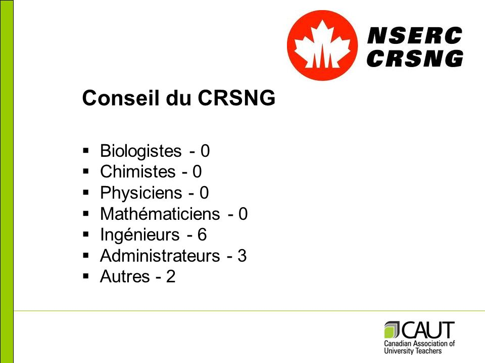 Conseil du CRSNG Biologistes - 0 Chimistes - 0 Physiciens - 0 Mathématiciens - 0 Ingénieurs - 6 Administrateurs - 3 Autres - 2