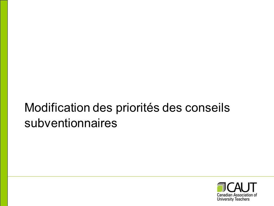 Modification des priorités des conseils subventionnaires