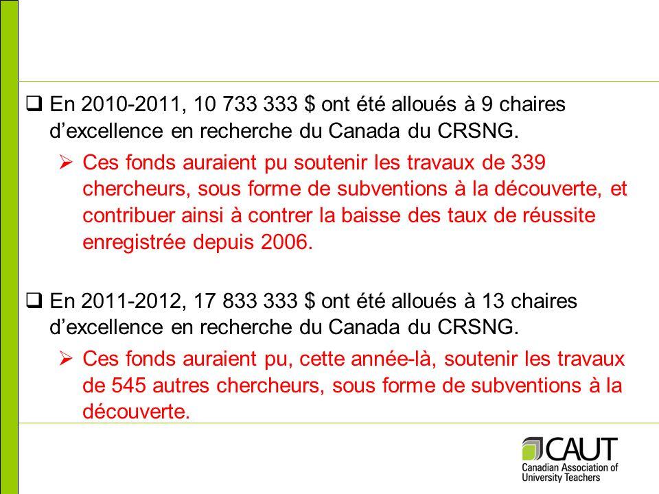 En 2010-2011, 10 733 333 $ ont été alloués à 9 chaires dexcellence en recherche du Canada du CRSNG.