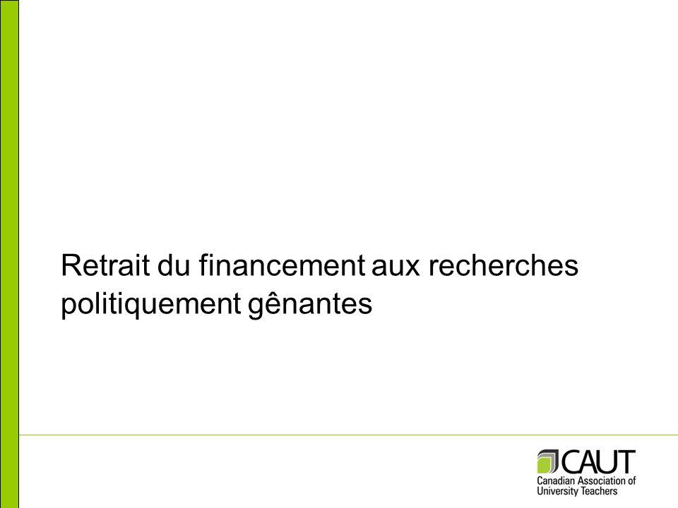 Fonds réservés alloués aux conseils subventionnaires - CRSNG Source : Rapports ministériels sur le rendement, Rapport sur les plans et les priorités, CRSNG, 2014-2015 *Estimation