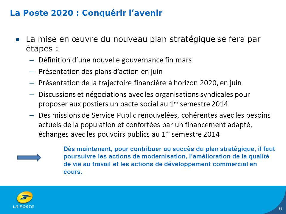 La Poste 2020 : Conquérir lavenir La mise en œuvre du nouveau plan stratégique se fera par étapes : – Définition dune nouvelle gouvernance fin mars –