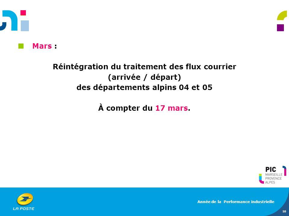 Mars : Réintégration du traitement des flux courrier (arrivée / départ) des départements alpins 04 et 05 À compter du 17 mars. 16 Année de la Performa