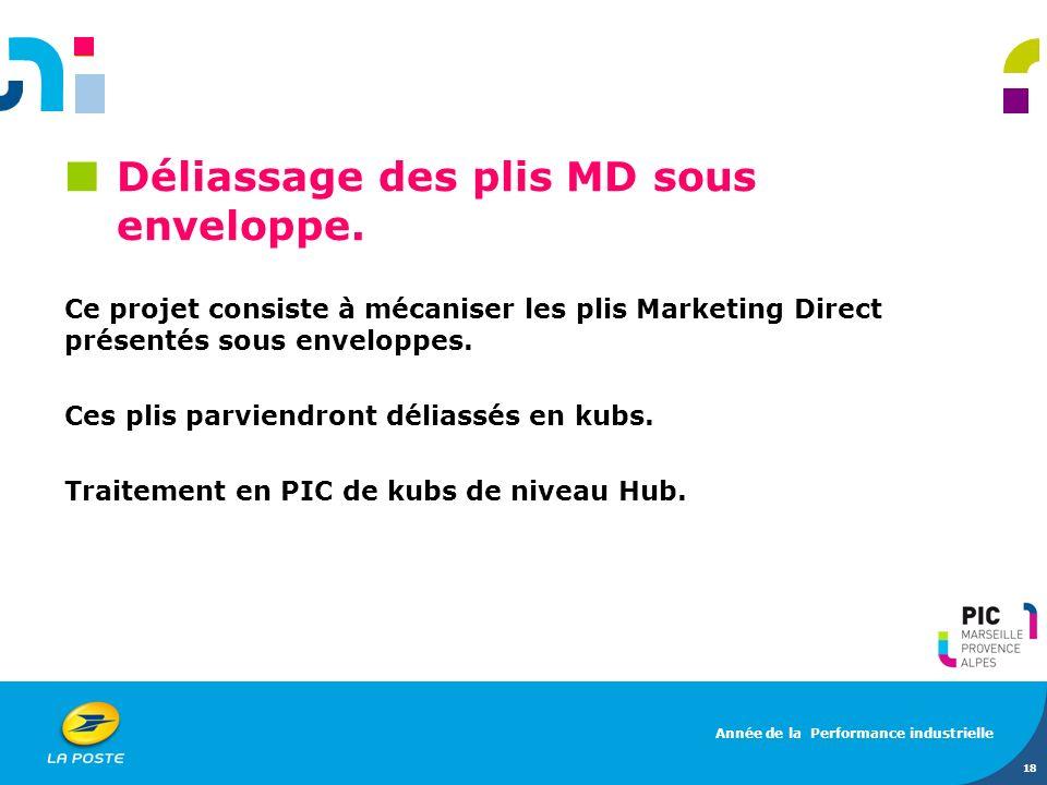 Déliassage des plis MD sous enveloppe. Ce projet consiste à mécaniser les plis Marketing Direct présentés sous enveloppes. Ces plis parviendront délia